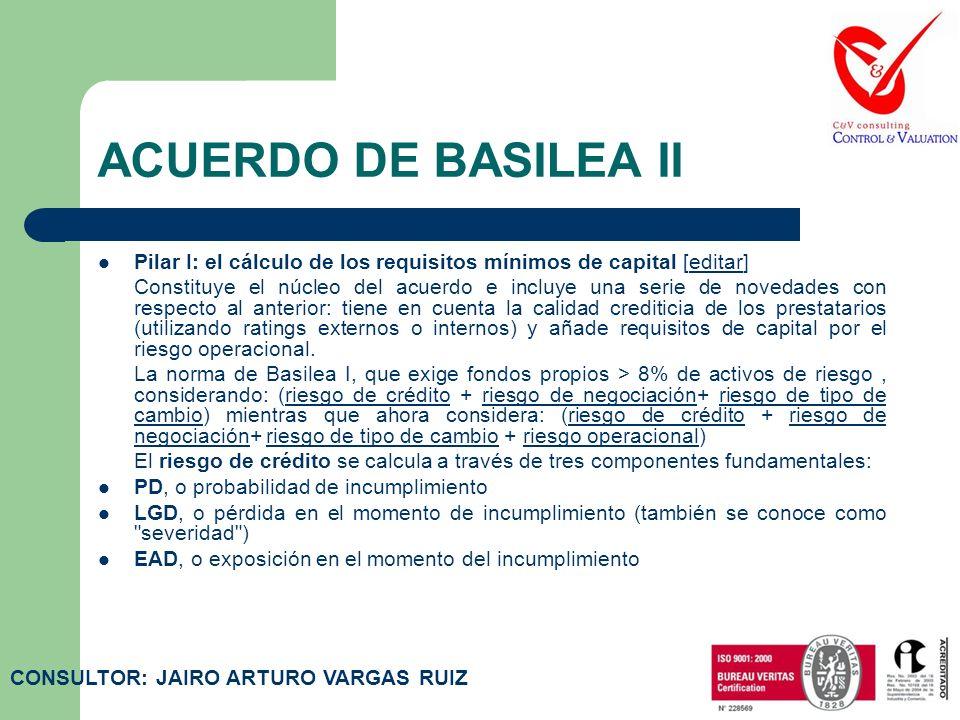 ACUERDO DE BASILEA IIPilar I: el cálculo de los requisitos mínimos de capital [editar]